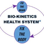Bio-Kinetics Health System Seminar - LOS ANGELES